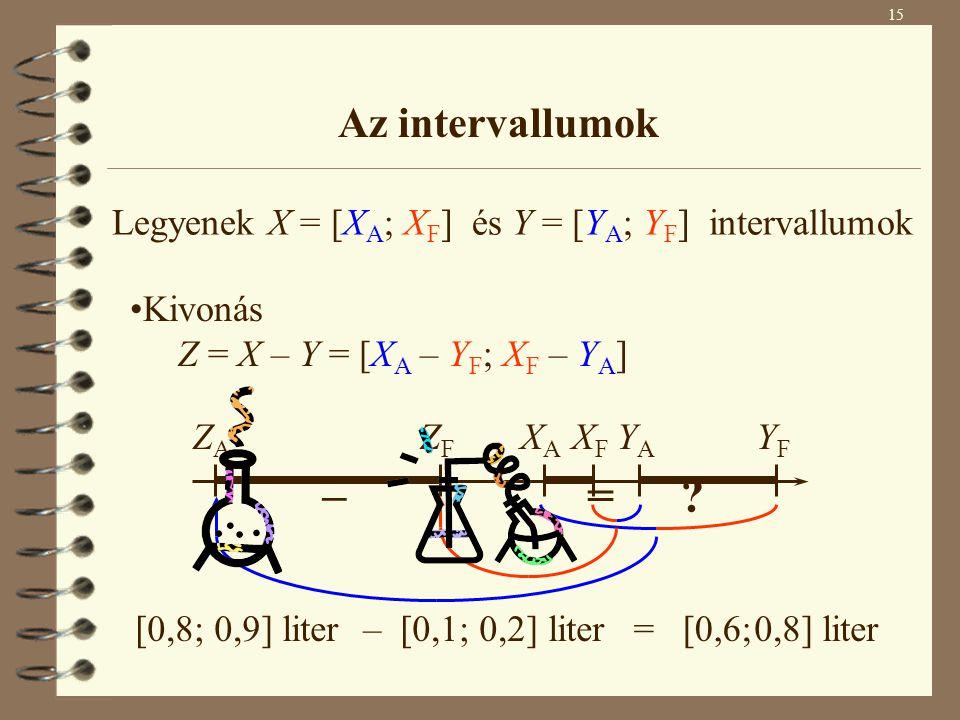 15 Az intervallumok. Legyenek X = [XA; XF] és Y = [YA; YF] intervallumok. Kivonás. Z = X – Y = [XA – YF; XF – YA]